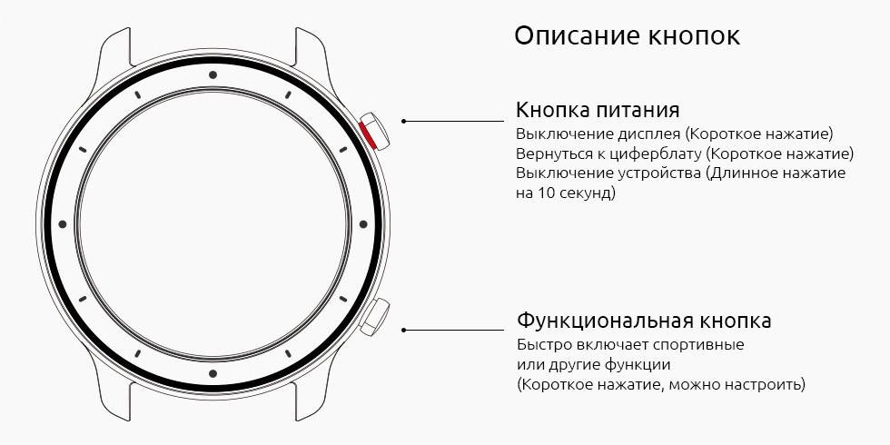 Умные часы Xiaomi Huami Amazfit GTR 47mm Smart Watch